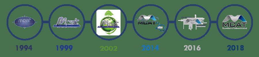 25 años de experiencia como expertos en filtración de aire